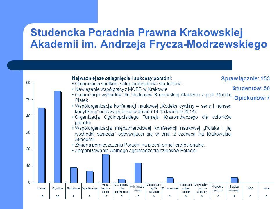 Studencka Poradnia Prawna Krakowskiej Akademii im