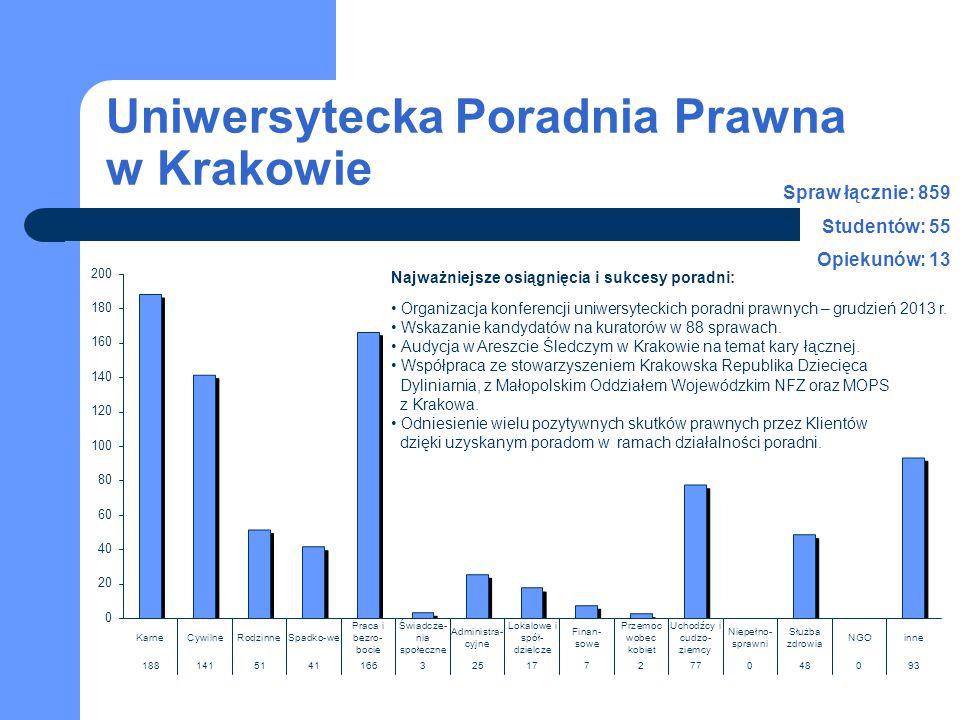 Uniwersytecka Poradnia Prawna w Krakowie