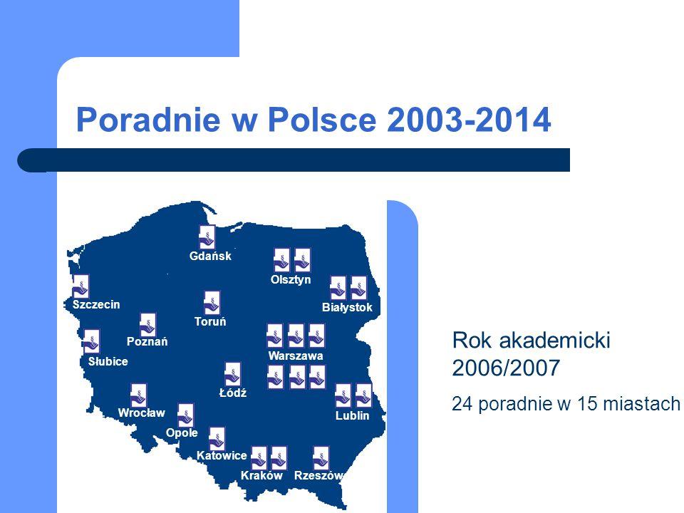 Poradnie w Polsce 2003-2014 Rok akademicki 2006/2007
