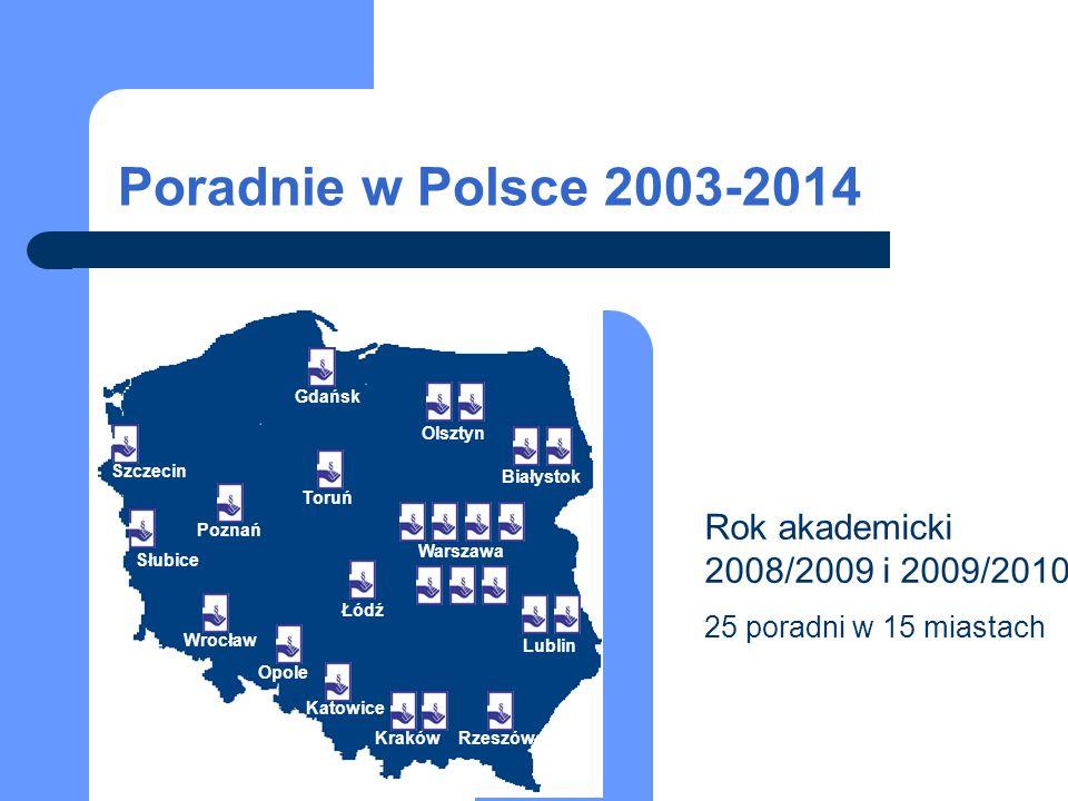 Poradnie w Polsce 2003-2014 Rok akademicki 2008/2009 i 2009/2010