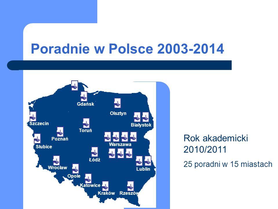 Poradnie w Polsce 2003-2014 Rok akademicki 2010/2011