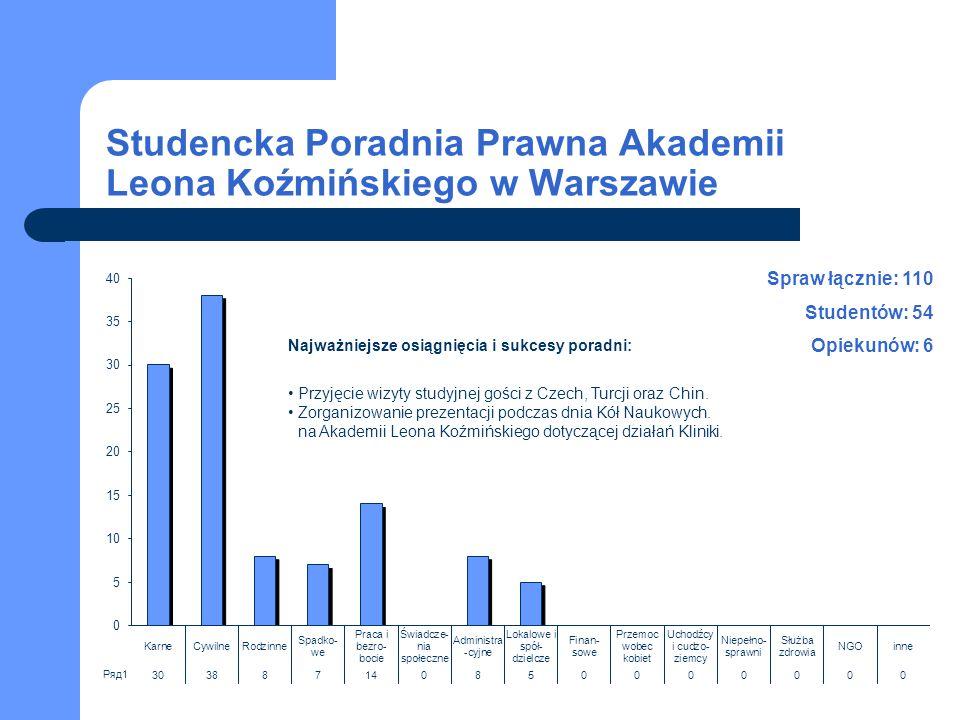 Studencka Poradnia Prawna Akademii Leona Koźmińskiego w Warszawie