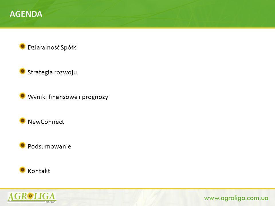 AGENDA Działalność Spółki Strategia rozwoju