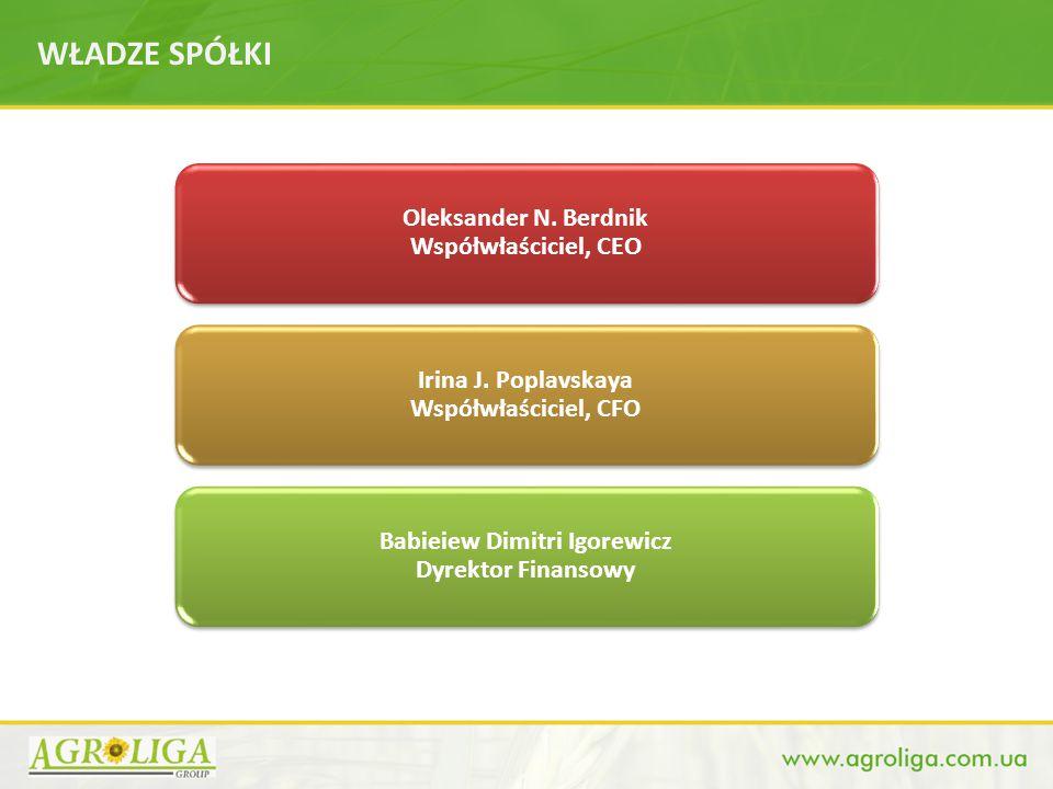 WŁADZE SPÓŁKI Oleksander N. Berdnik Współwłaściciel, CEO