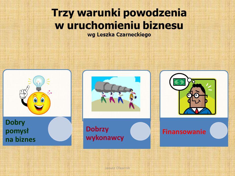 Trzy warunki powodzenia w uruchomieniu biznesu wg Leszka Czarneckiego