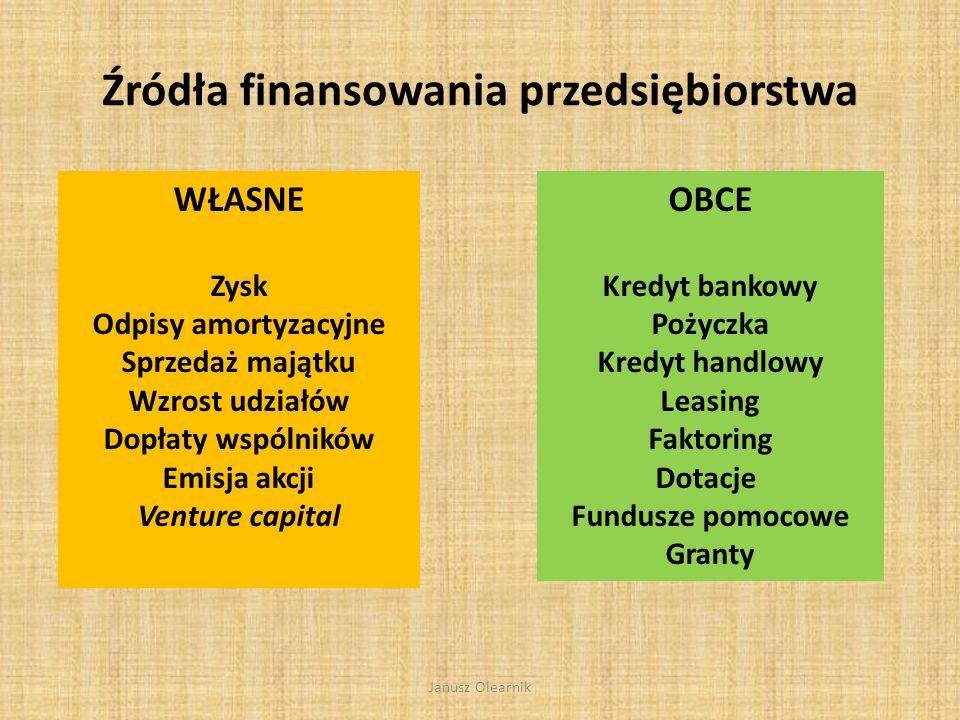Źródła finansowania przedsiębiorstwa