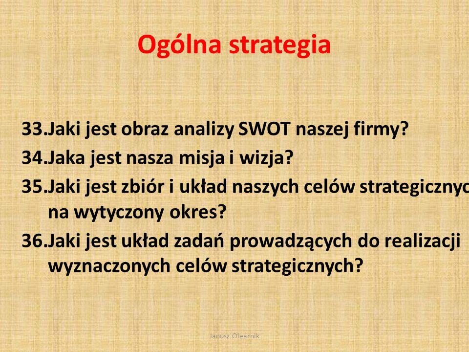 Ogólna strategia Jaki jest obraz analizy SWOT naszej firmy