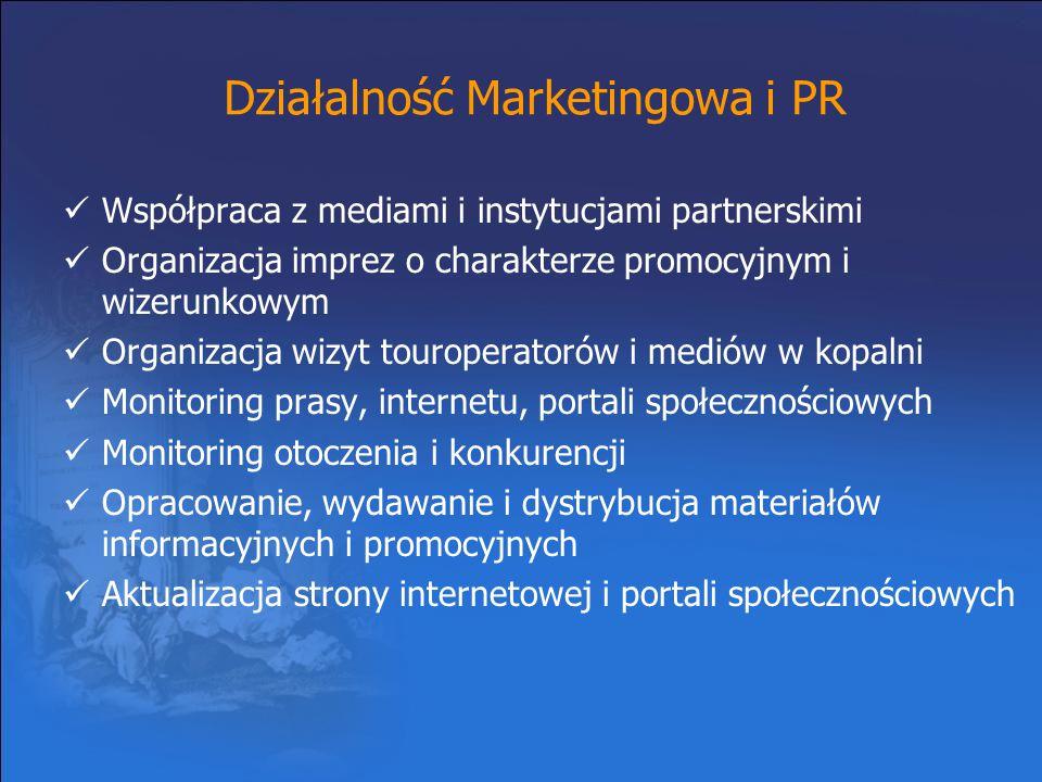 Działalność Marketingowa i PR