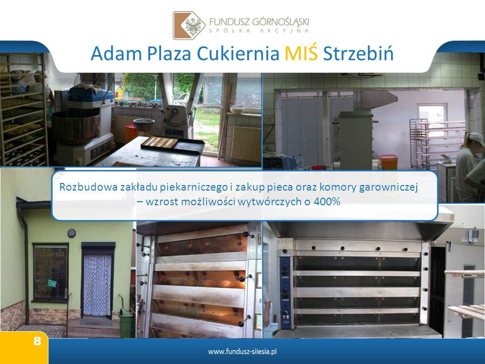 Adam Plaza Cukiernia MIŚ Strzebiń
