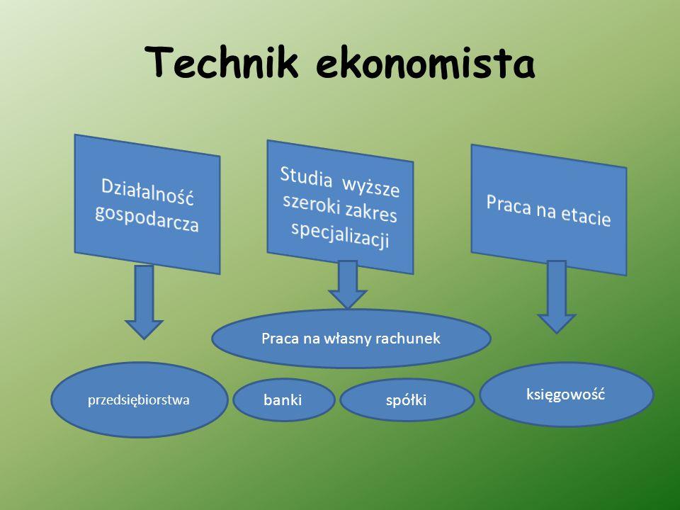 Technik ekonomista Studia wyższe szeroki zakres specjalizacji