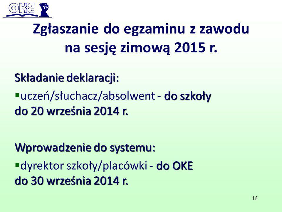 Zgłaszanie do egzaminu z zawodu na sesję zimową 2015 r.