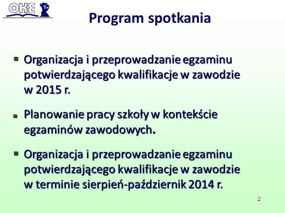 Program spotkania Organizacja i przeprowadzanie egzaminu potwierdzającego kwalifikacje w zawodzie w 2015 r.