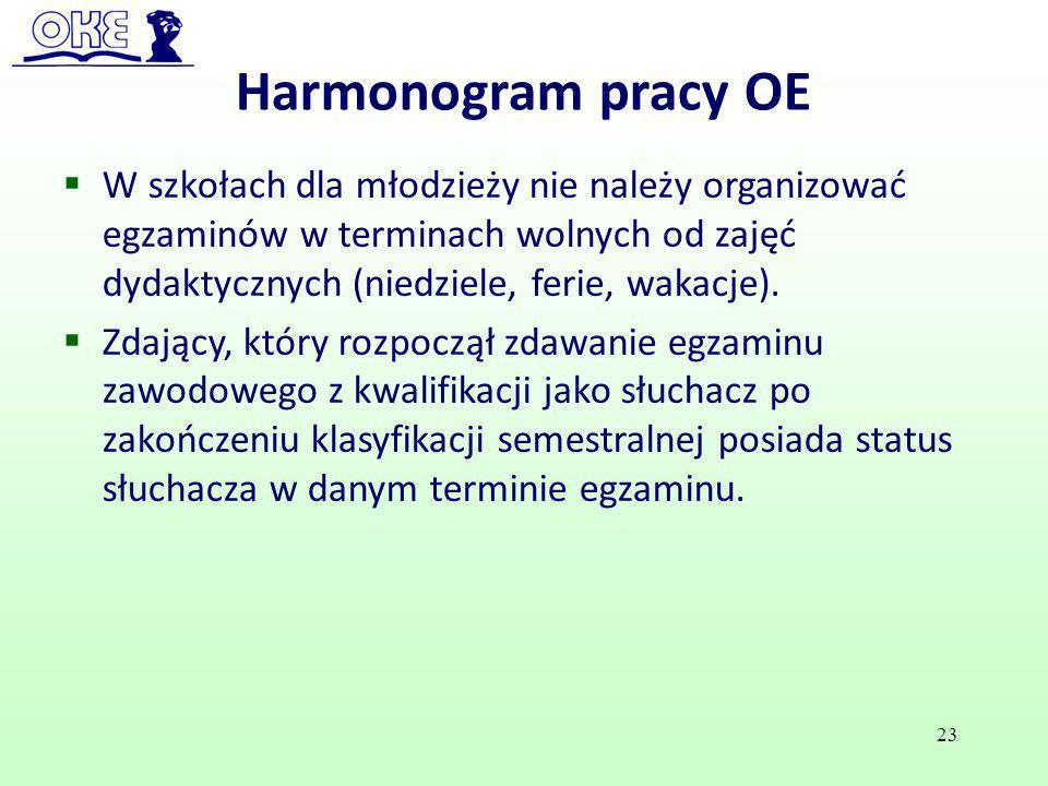 Harmonogram pracy OE