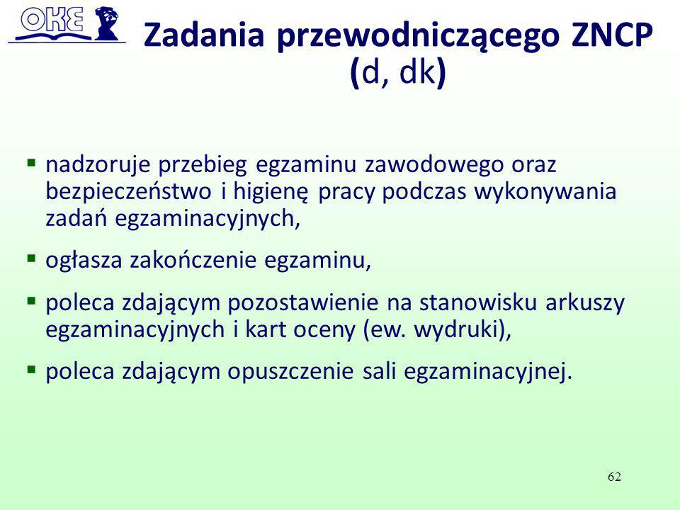 Zadania przewodniczącego ZNCP (d, dk)
