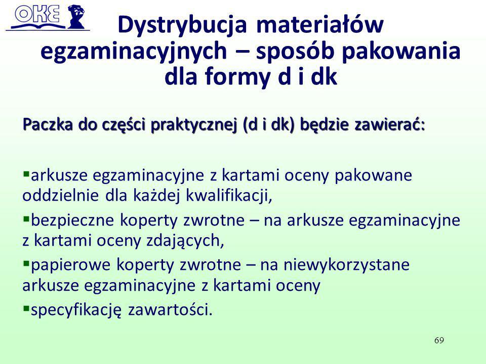 Dystrybucja materiałów egzaminacyjnych – sposób pakowania dla formy d i dk