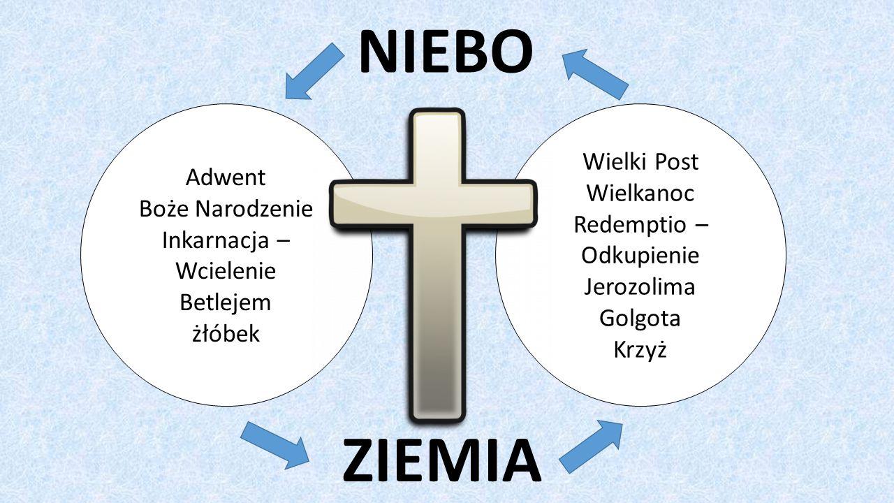 NIEBO ZIEMIA Wielki Post Adwent Wielkanoc Boże Narodzenie