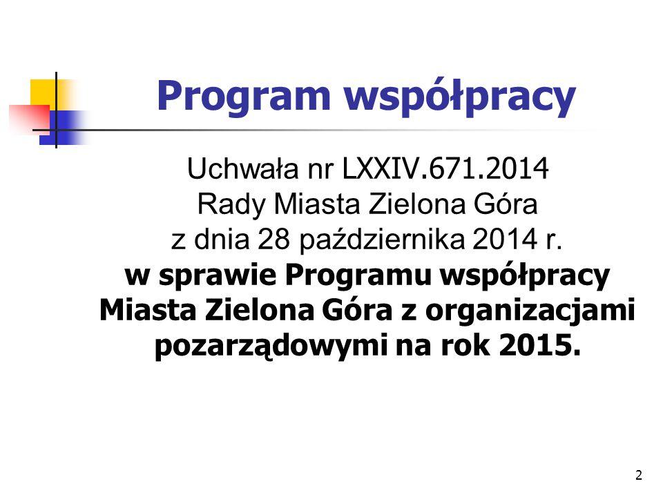 Program współpracy