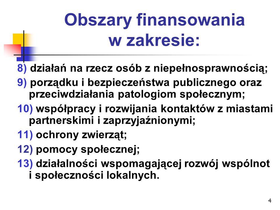 Obszary finansowania w zakresie: