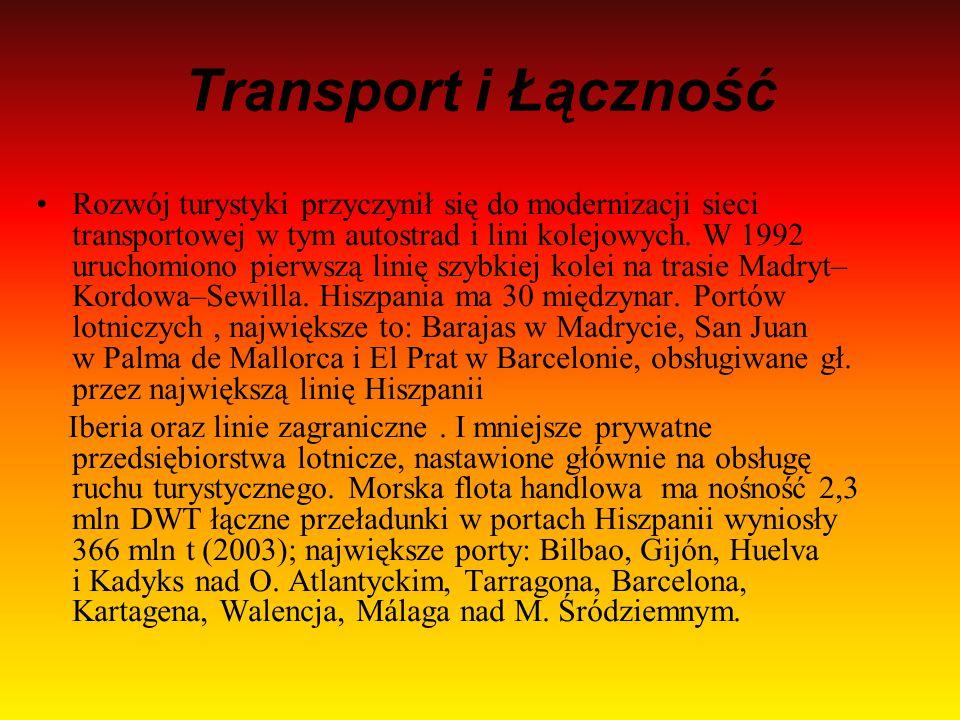 Transport i Łączność