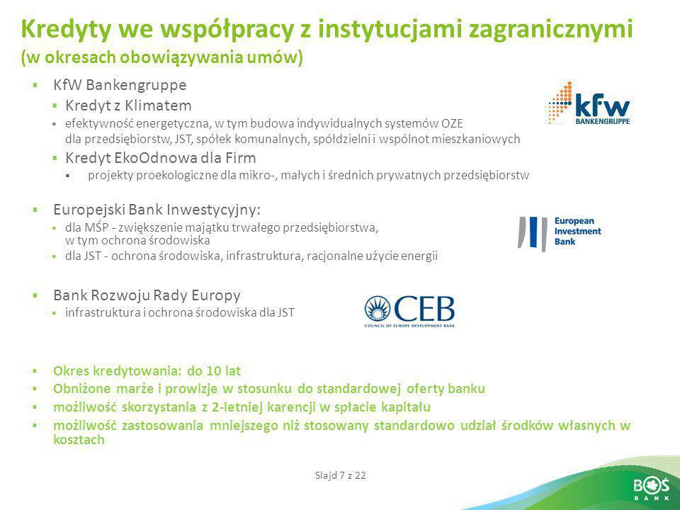 Kredyty we współpracy z instytucjami zagranicznymi (w okresach obowiązywania umów)