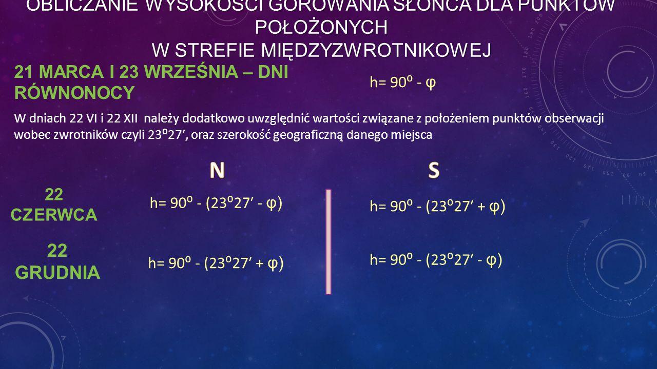 Obliczanie wysokości górowania słońca dla punktów położonych w strefie międzyzwrotnikowej