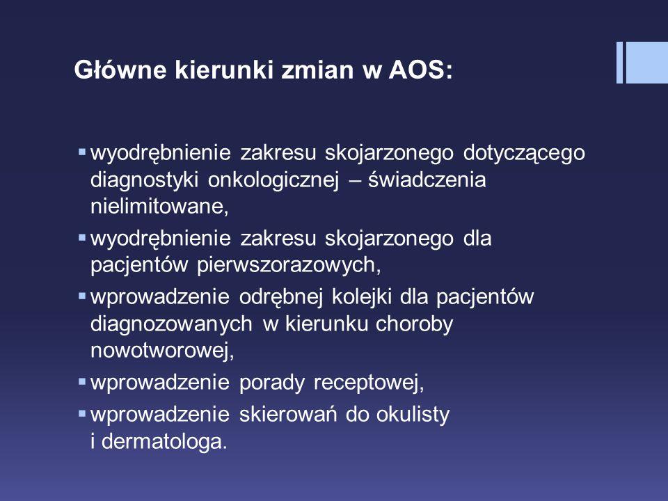 Główne kierunki zmian w AOS: