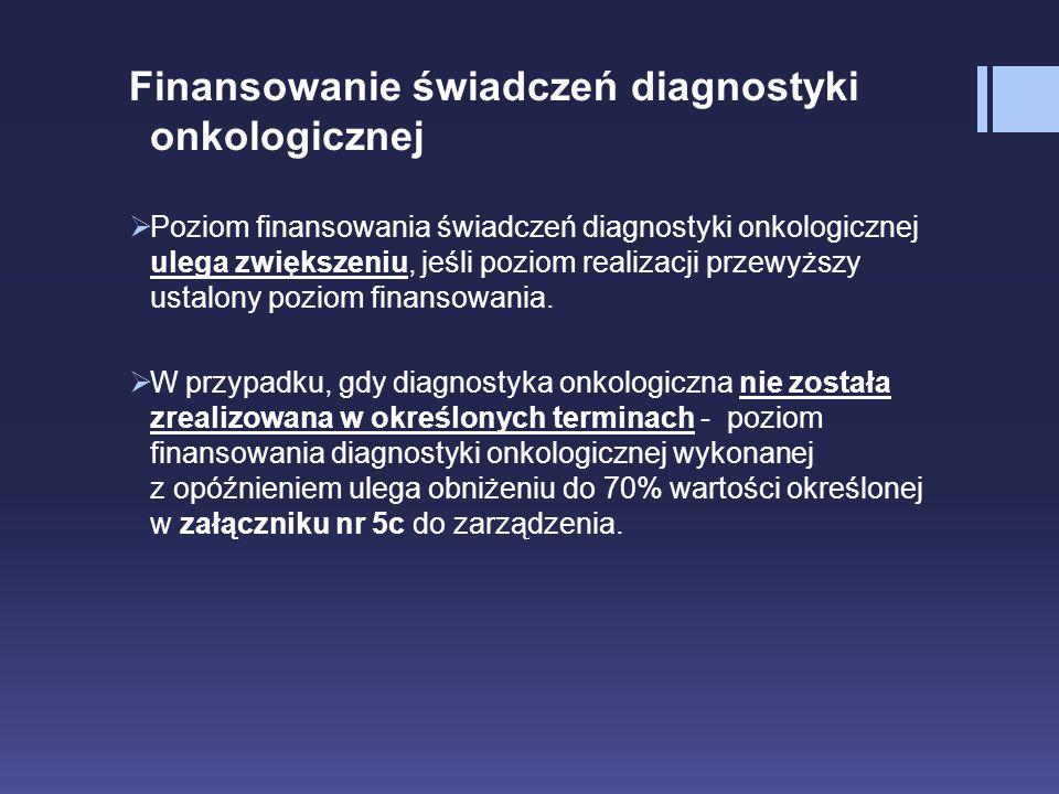 Finansowanie świadczeń diagnostyki onkologicznej