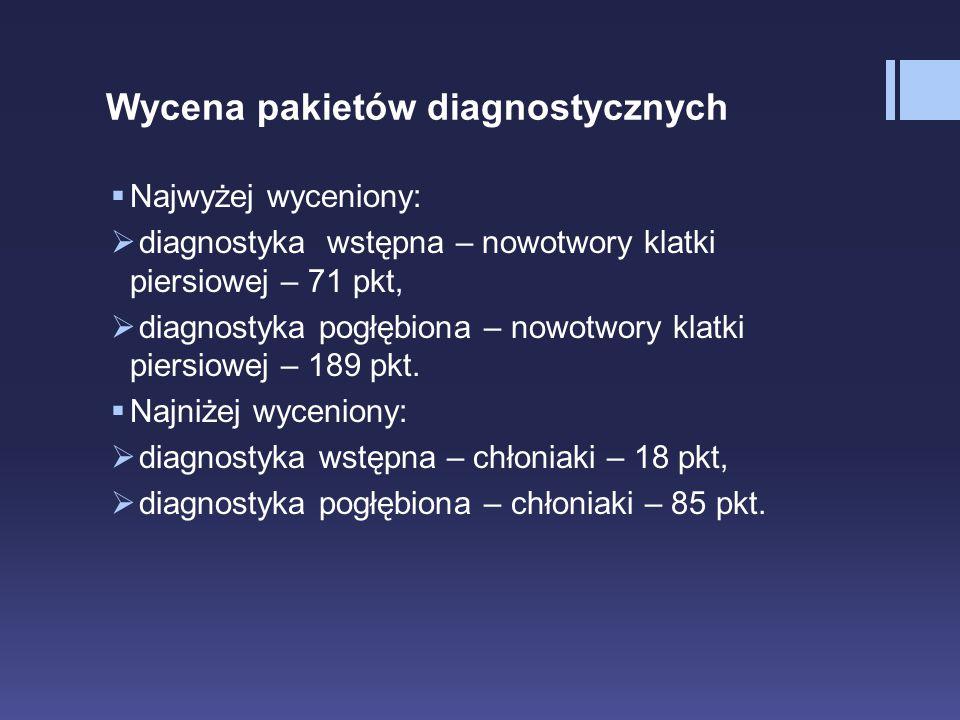 Wycena pakietów diagnostycznych