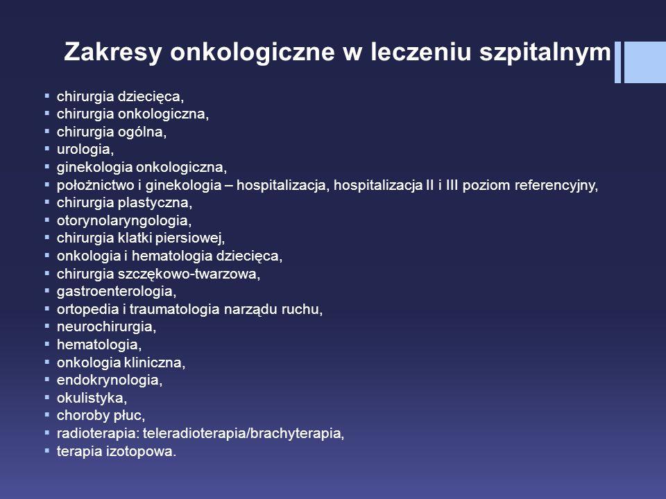 Zakresy onkologiczne w leczeniu szpitalnym