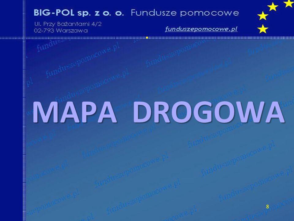 . MAPA DROGOWA