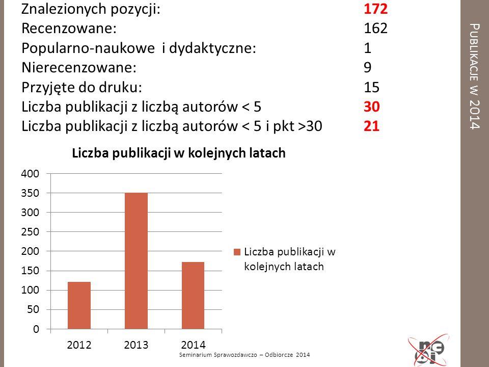 Seminarium Sprawozdawczo – Odbiorcze 2014