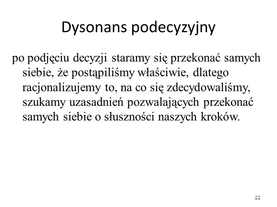 Dysonans podecyzyjny