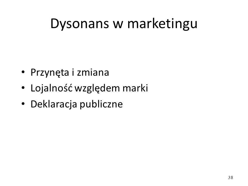Dysonans w marketingu Przynęta i zmiana Lojalność względem marki