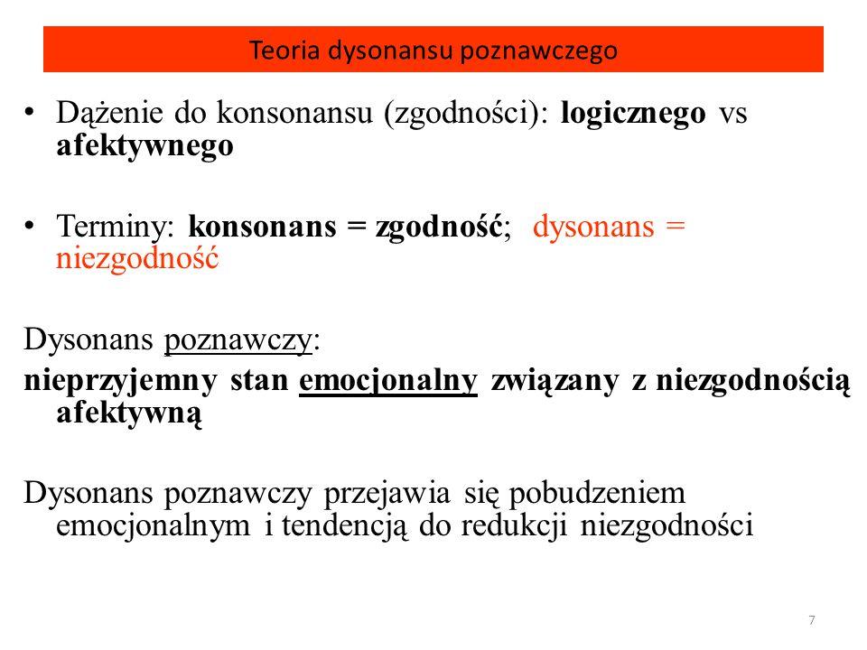 Teoria dysonansu poznawczego