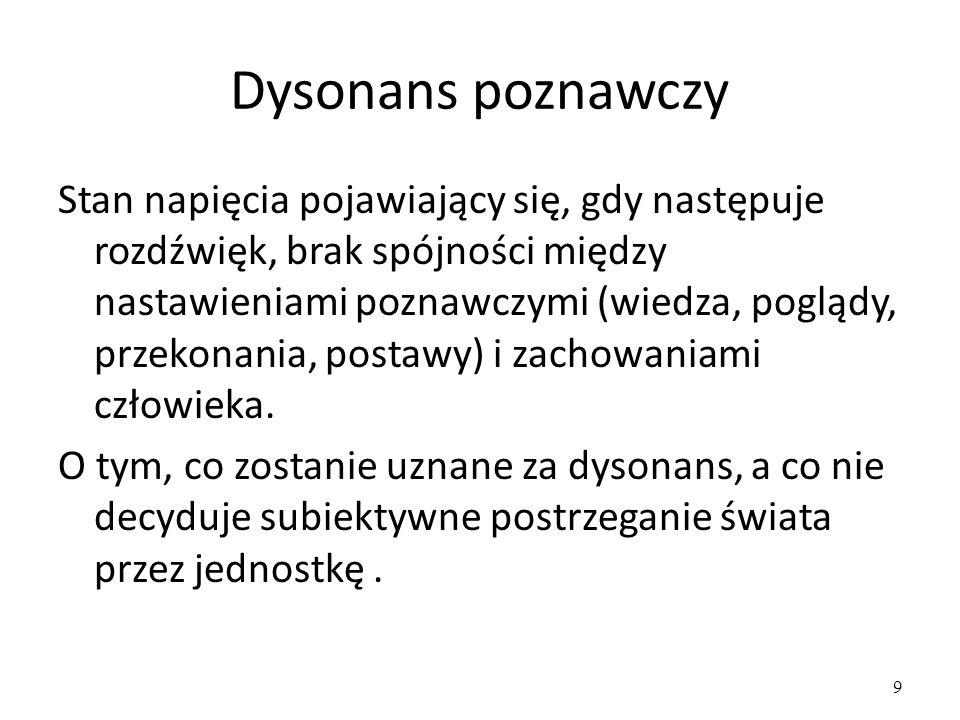 Dysonans poznawczy