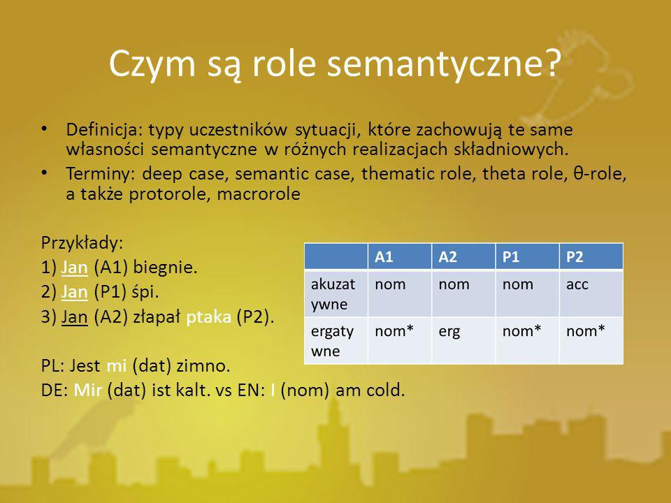 Czym są role semantyczne