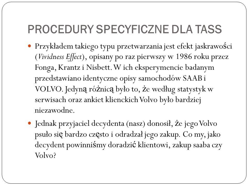 Procedury specyficzne dla TASS