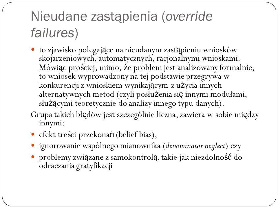 Nieudane zastąpienia (override failures)