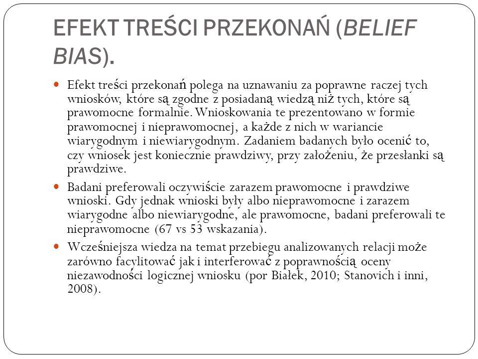 Efekt treści przekonań (Belief bias).