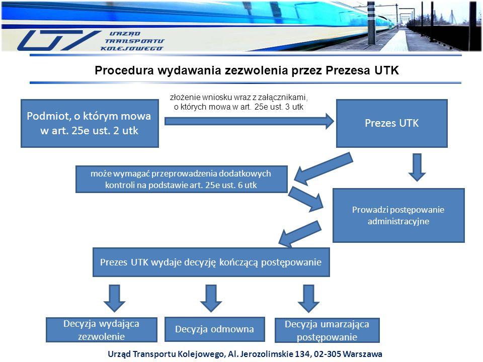 Procedura wydawania zezwolenia przez Prezesa UTK
