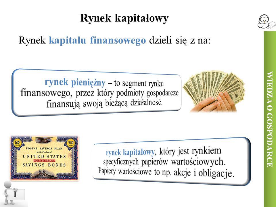 Rynek kapitałowy Rynek kapitału finansowego dzieli się z na:
