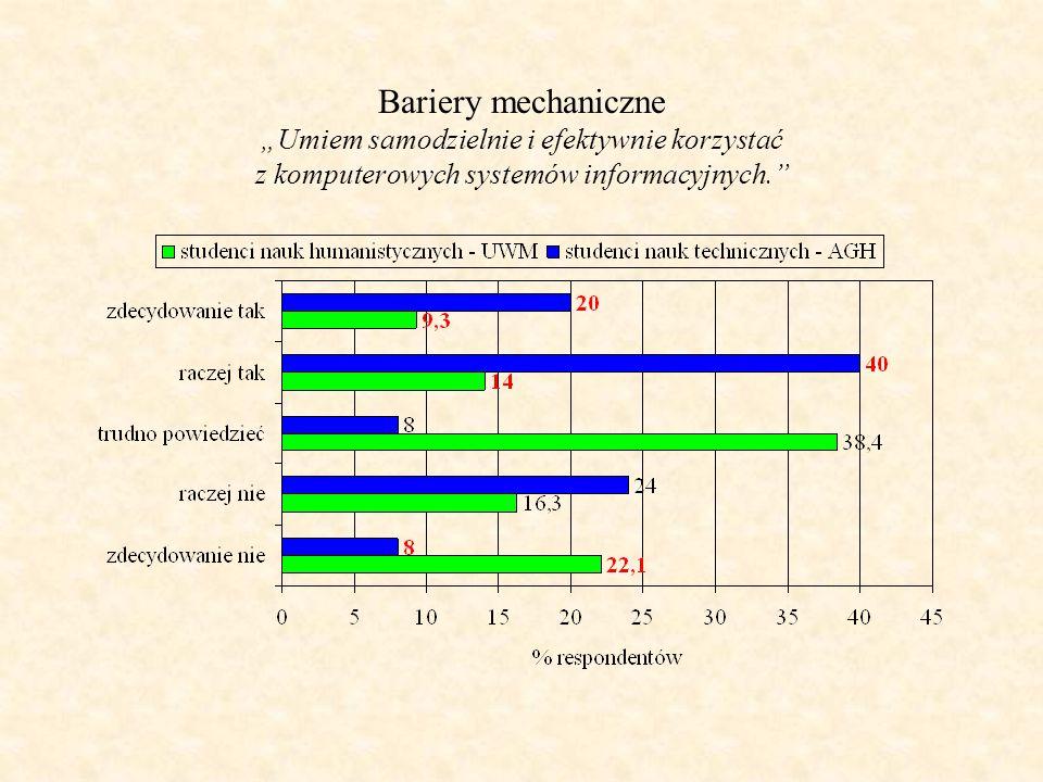 """Bariery mechaniczne """"Umiem samodzielnie i efektywnie korzystać z komputerowych systemów informacyjnych."""