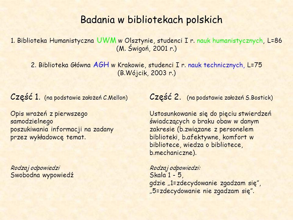 Badania w bibliotekach polskich