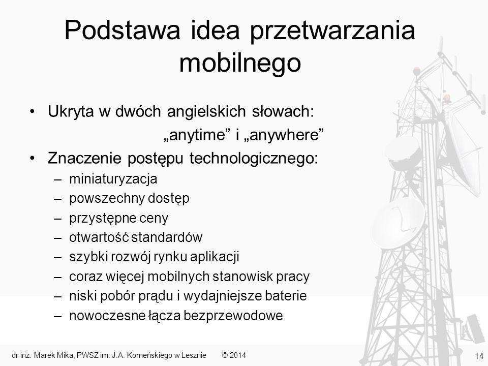 Podstawa idea przetwarzania mobilnego