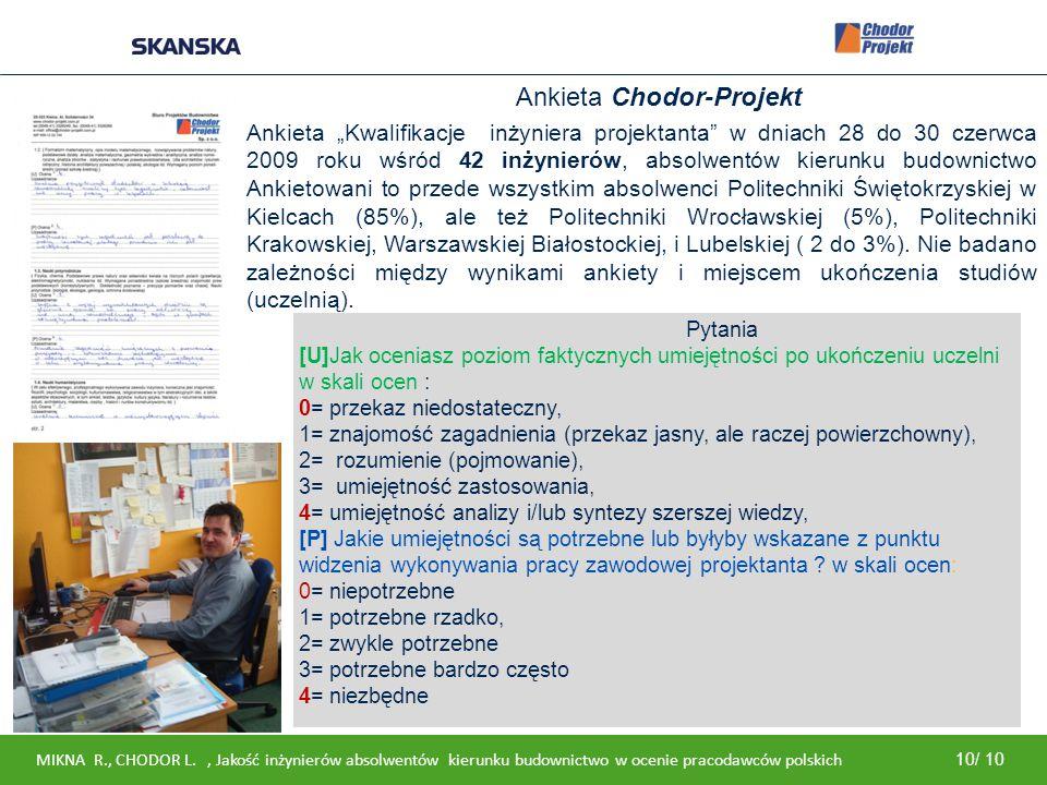 Ankieta Chodor-Projekt