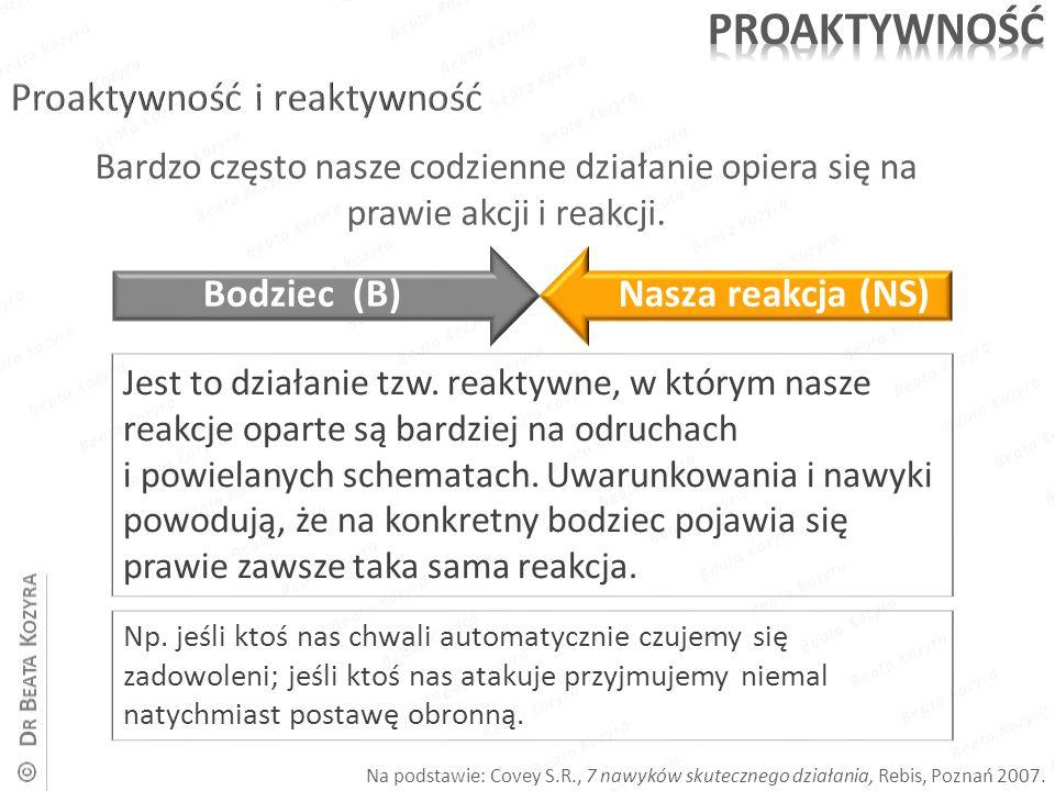 PROAKTYWNOŚĆ Proaktywność i reaktywność Bodziec (B) Nasza reakcja (NS)