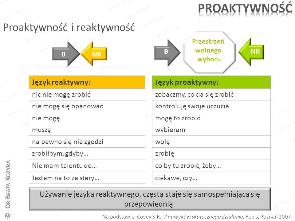 PROAKTYWNOŚĆ Proaktywność i reaktywność Język reaktywny: