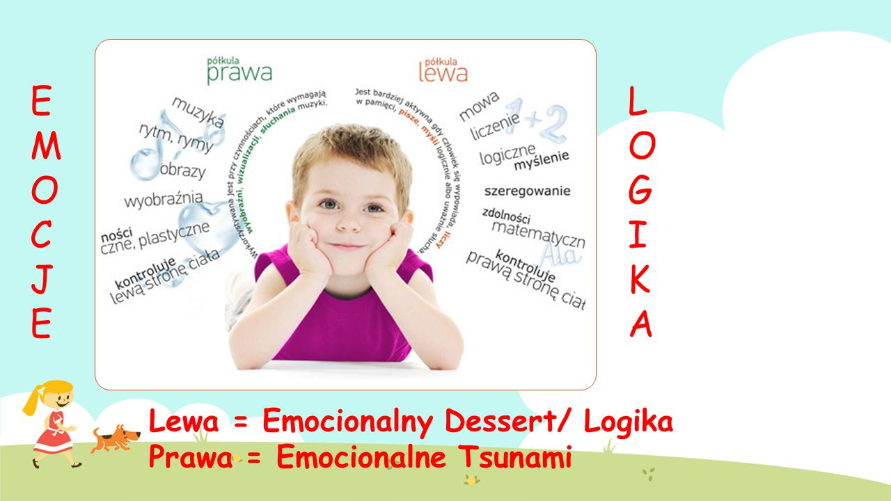 E M O C J L O G I K A Lewa = Emocionalny Dessert/ Logika Prawa = Emocionalne Tsunami