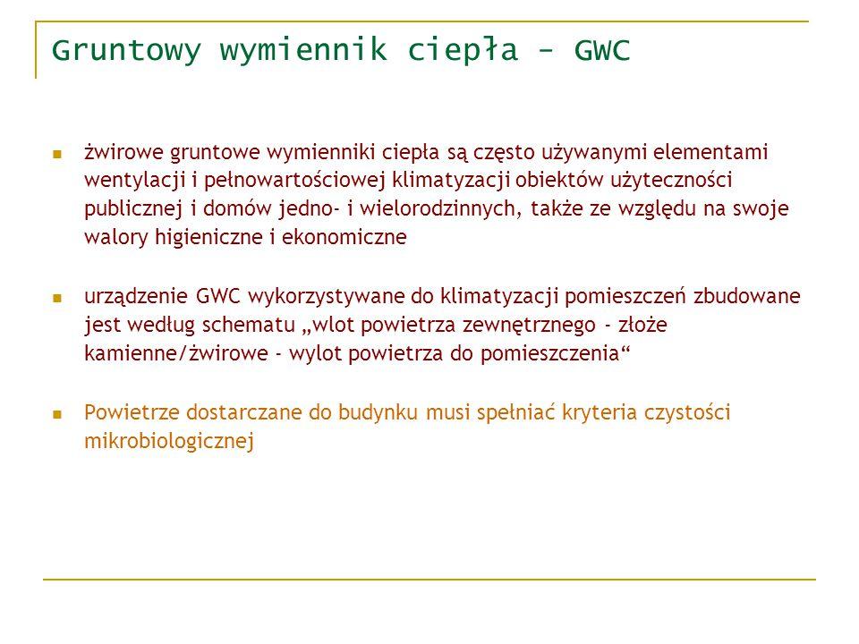 Gruntowy wymiennik ciepła - GWC
