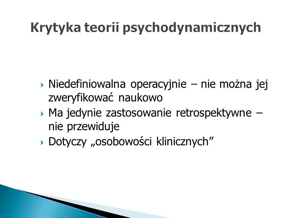 Krytyka teorii psychodynamicznych